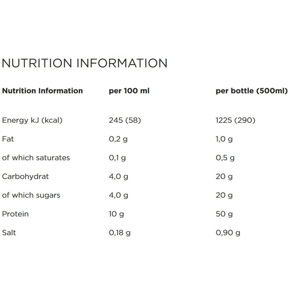 Protein Plus Sports Milk 12 Units