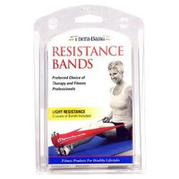 TheraBand Tricolor Bands Soft
